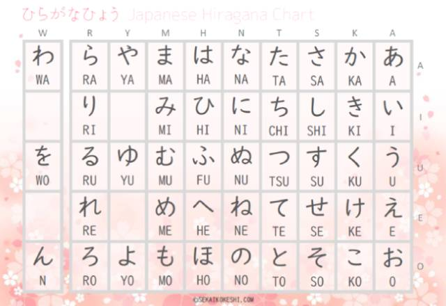 preview image of japanese hiragana chart with aesthetic cherry blossom design