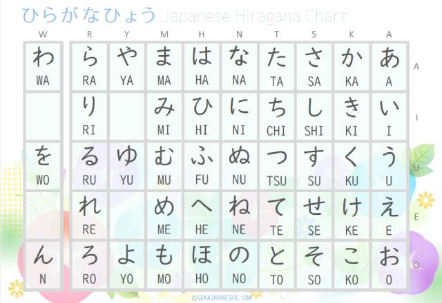 preview of japanese hiragana chart with refreshing morning glory design