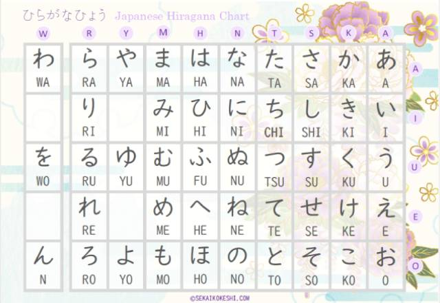 preview of japanese hiragana chart with peony flower design