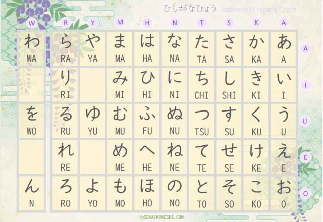 preview of japanese hiragana chart with wisteria design