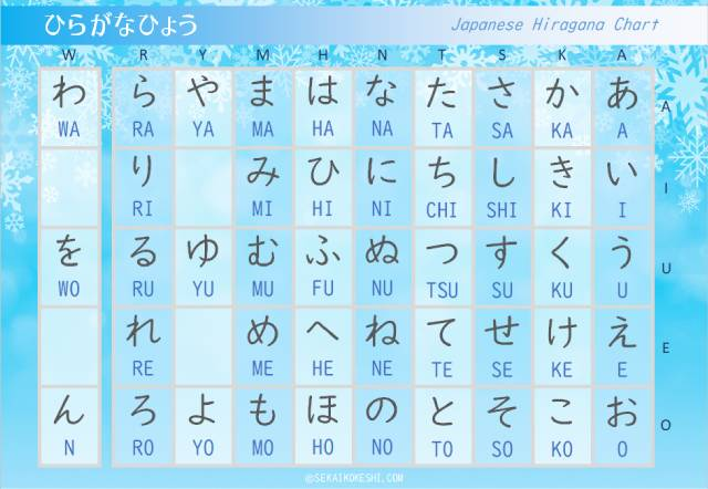 preview of hiragana chart with frozen blue design