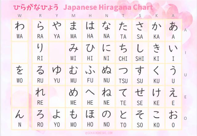 preview of hiragana chart with cute hearts and pink design