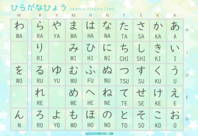 preview of hiragana chart with starry green design