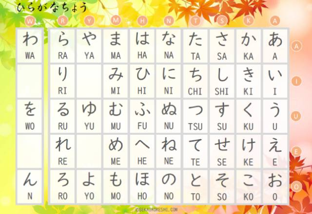 preview of japanese hiragana chart with aesthetic autumn leaves