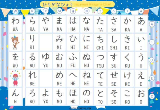 preview of japanese hiragana chart with blue circus design