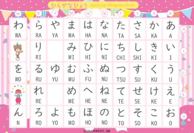 preview of japanese hiragana chart with cute pink circus design
