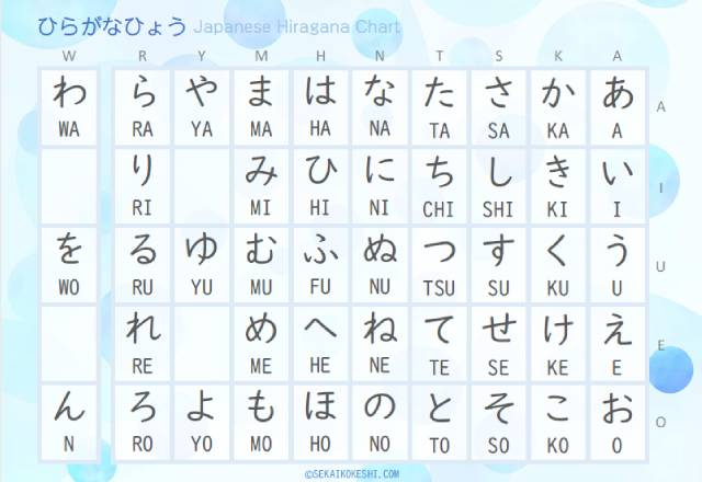 preview of japanese hiragana chart with light blue dots design