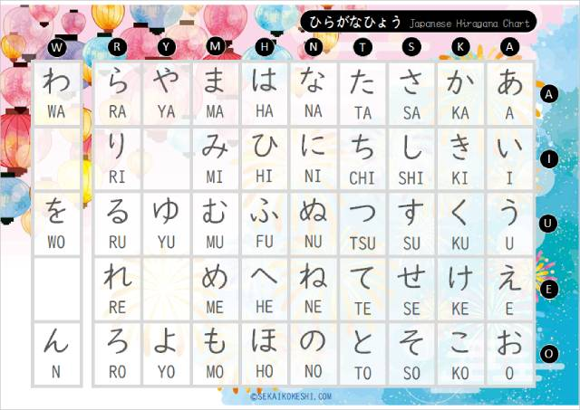 preview of japanese hiragana chart with aesthetic japanese fireworks and festival design