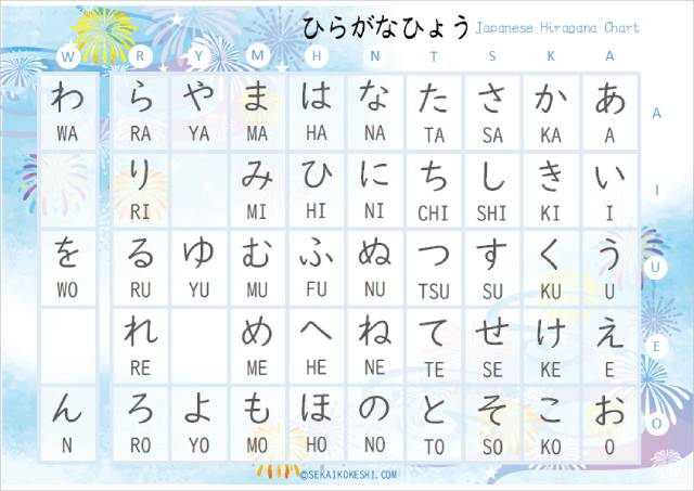 preview of japanese hiragana chart with traditional water flow pattern