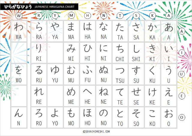 preview of japanese hiragana chart with pop and cute fireworks design