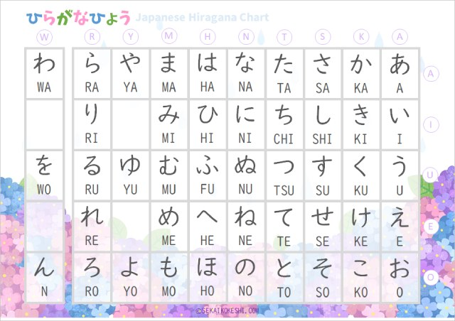 preview of japanese hiragana chart with colorful and cute hydrangea