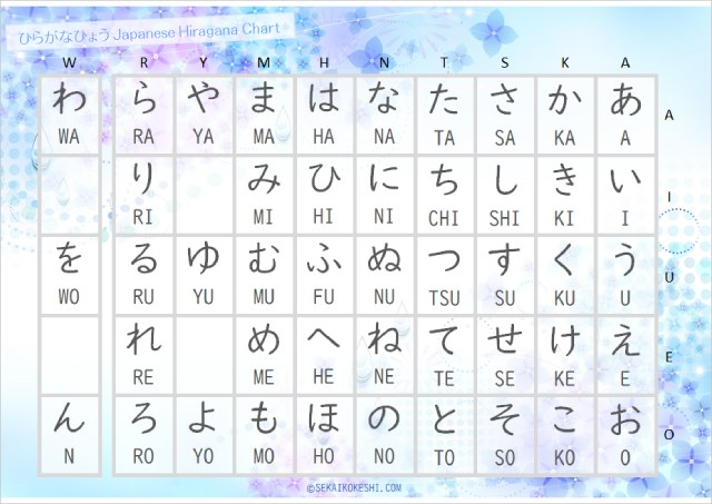 preview of japanese hiragana chart with beautiful hydrangea
