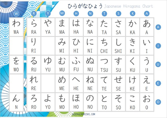 preview of japanese hiragana chart with aesthetic japanese umbrella design