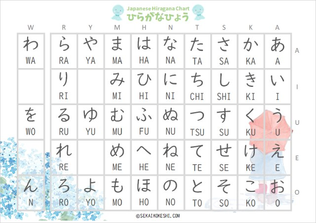 preview of japanese hiragana chart with cute little girl and teruterubozu