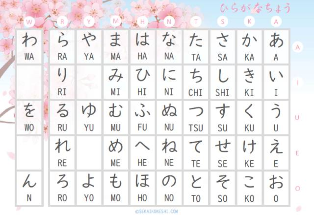 preview of japanese hiragana chart with cute spring design