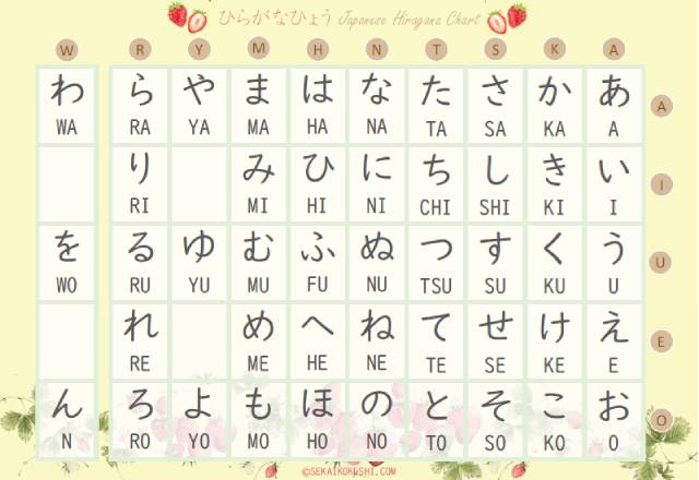 preview of japanese hiragana chart with classic strawberry design