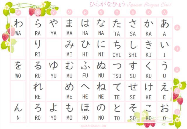 preview of japanese hiragana chart with cute strawberry frame