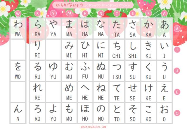 preview of japanese hiragana chart with picture book-ish strawberry design