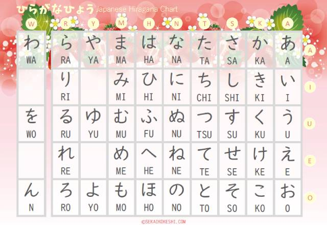 preview of japanese hiragana chart with pinky strawberries