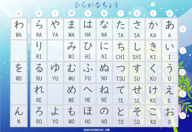 preview of japanese hiragana chart with japanese summer event, star festival design