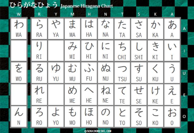 preview of japanese hiragana chart with demon slayer tanjiro-ish design, cool checkered pattern