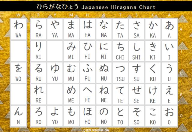 preview of japanese hiragana chart with agatsuma zenitsu design, bright yellow and white triangle pattern