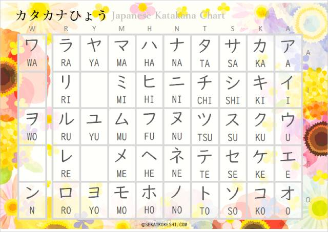 preview of japanese katakana chart with cute and colorful flower design