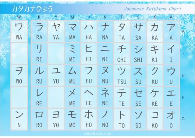 preview of japanese katakana chart with beautiful snowflake design
