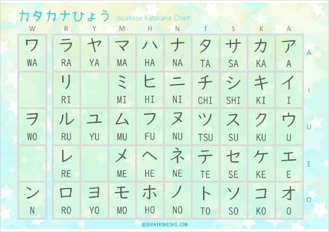 preview of free printable japanese katakana chart with lovely star design
