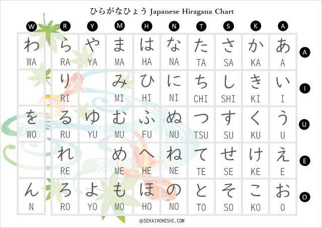preview of free hiragana chart with goldfish and elegant water flow design