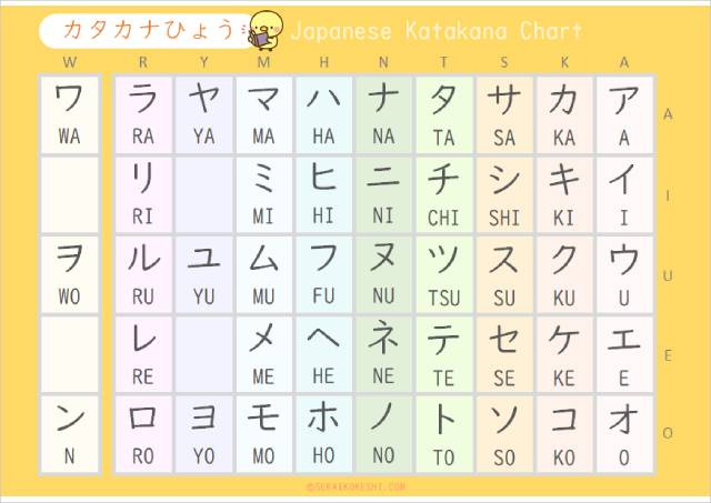 preview of free printable katakana chart with cute yellow chick design